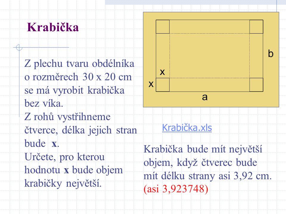 Krabička Z plechu tvaru obdélníka o rozměrech 30 x 20 cm se má vyrobit krabička bez víka. Z rohů vystřihneme čtverce, délka jejich stran bude x.