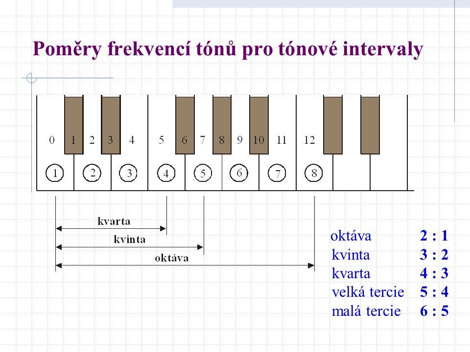 Poměry frekvencí tónů pro tónové intervaly