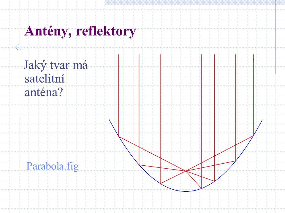 Antény, reflektory Jaký tvar má satelitní anténa Parabola.fig