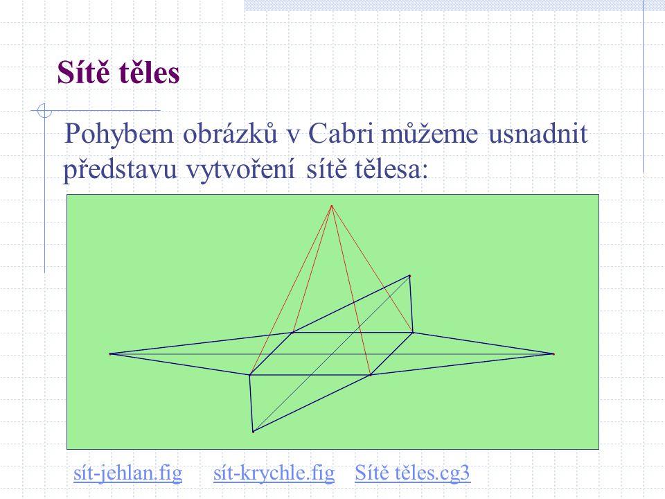 Sítě těles Pohybem obrázků v Cabri můžeme usnadnit představu vytvoření sítě tělesa: sít-jehlan.fig sít-krychle.fig Sítě těles.cg3.