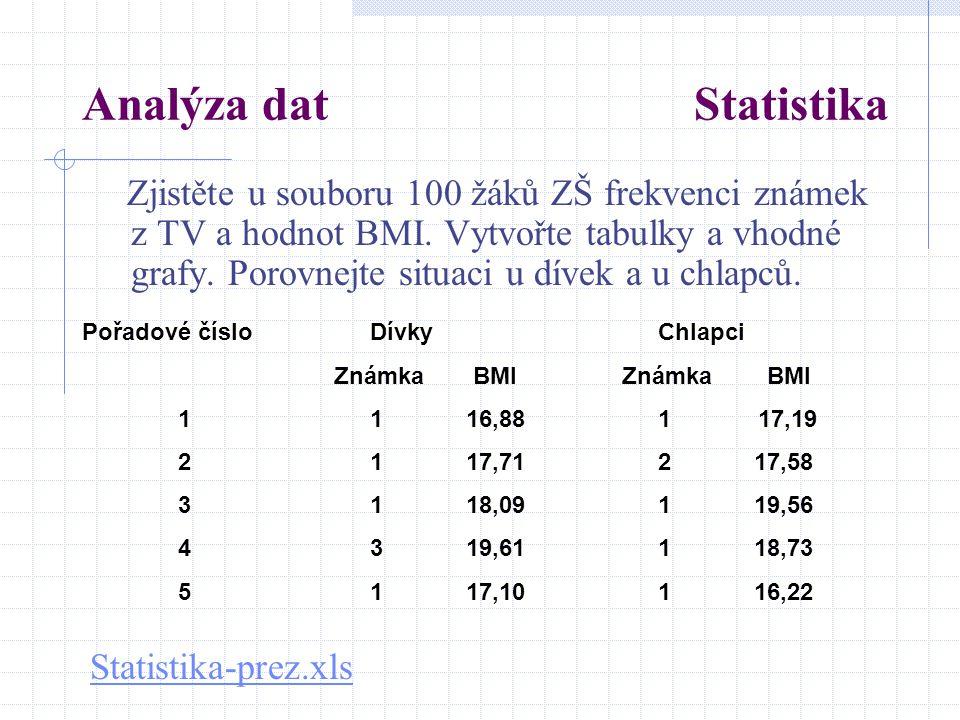 Analýza dat Statistika