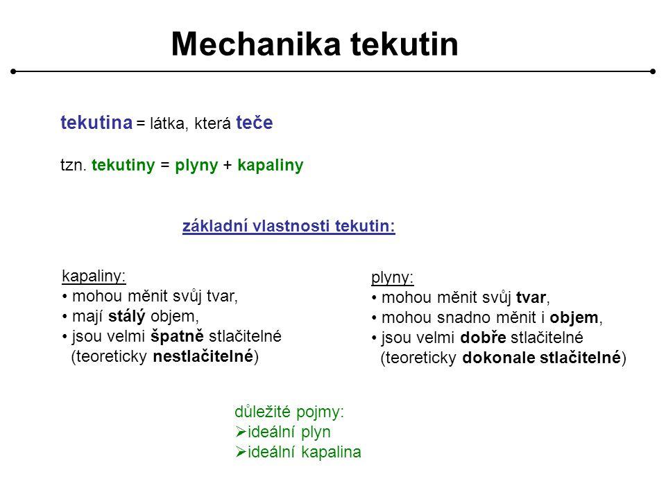 Mechanika tekutin tekutina = látka, která teče