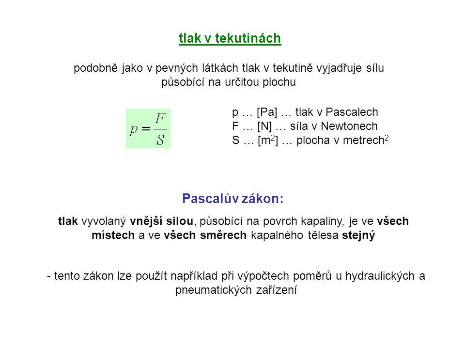 tlak v tekutinách Pascalův zákon: