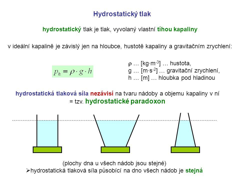 Hydrostatický tlak hydrostatický tlak je tlak, vyvolaný vlastní tíhou kapaliny.