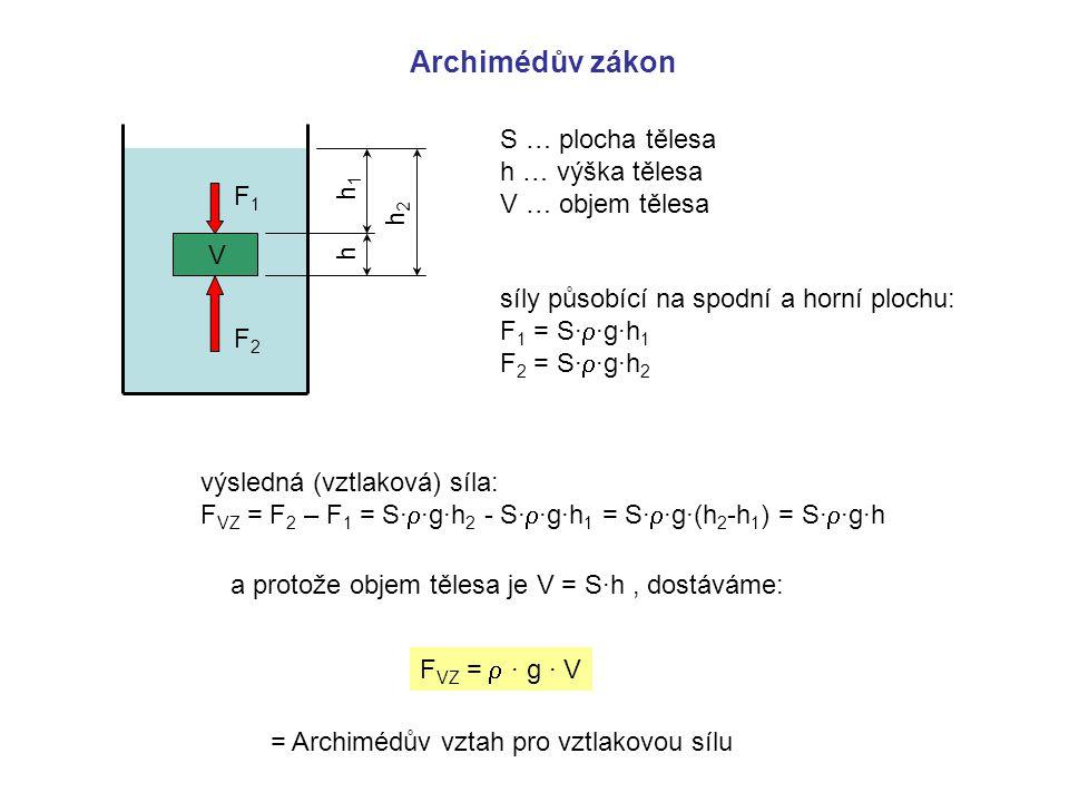 Archimédův zákon S … plocha tělesa h … výška tělesa V … objem tělesa