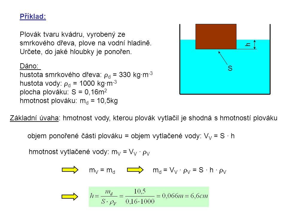 Příklad: Plovák tvaru kvádru, vyrobený ze smrkového dřeva, plove na vodní hladině. Určete, do jaké hloubky je ponořen.