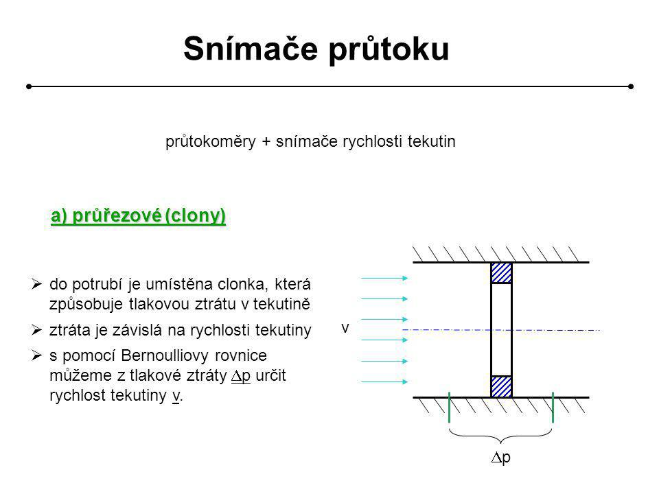 Snímače průtoku a) průřezové (clony)