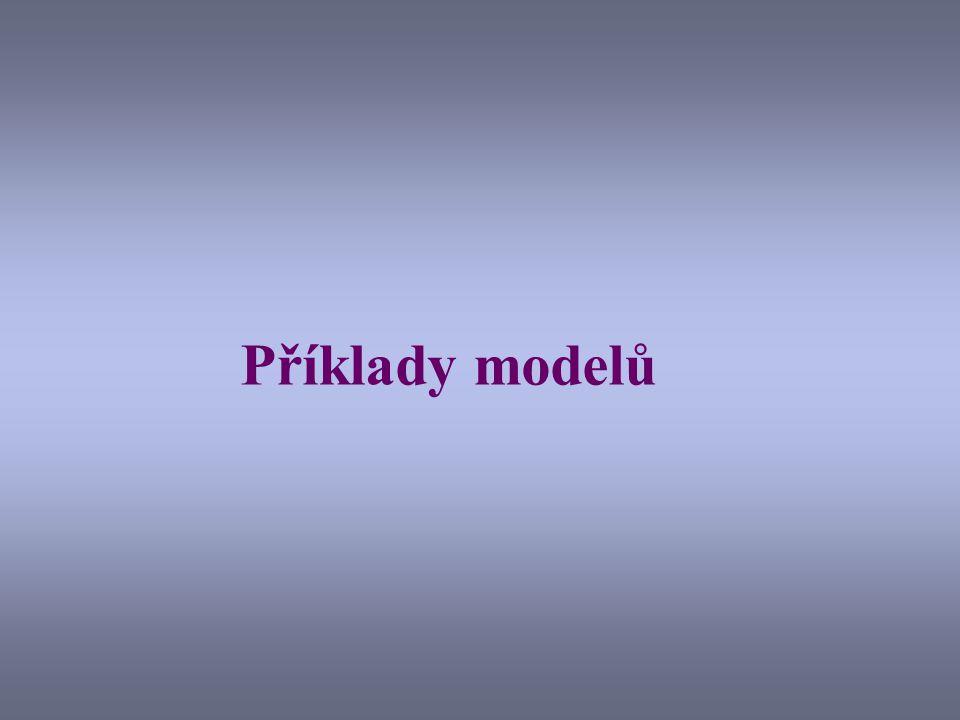 Příklady modelů