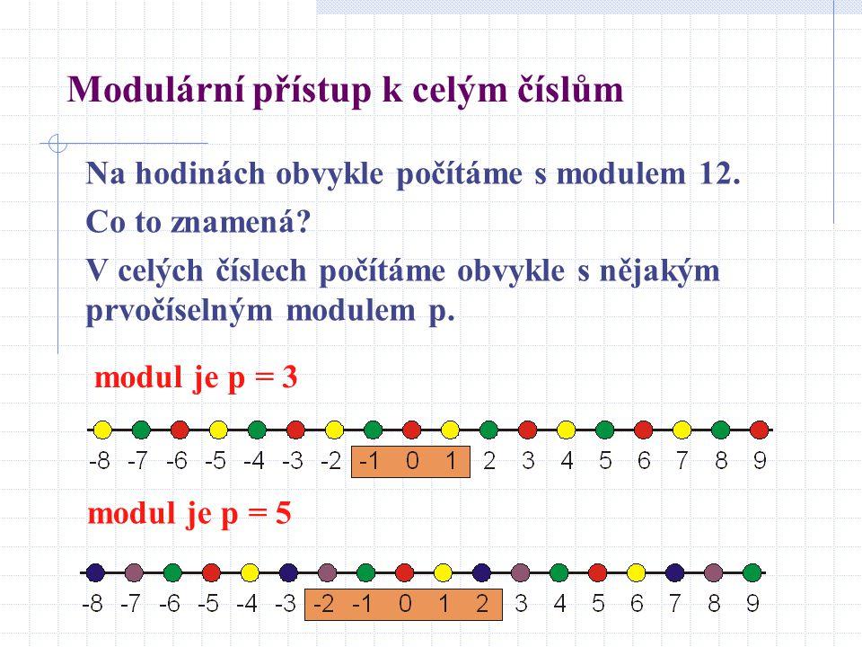 Modulární přístup k celým číslům