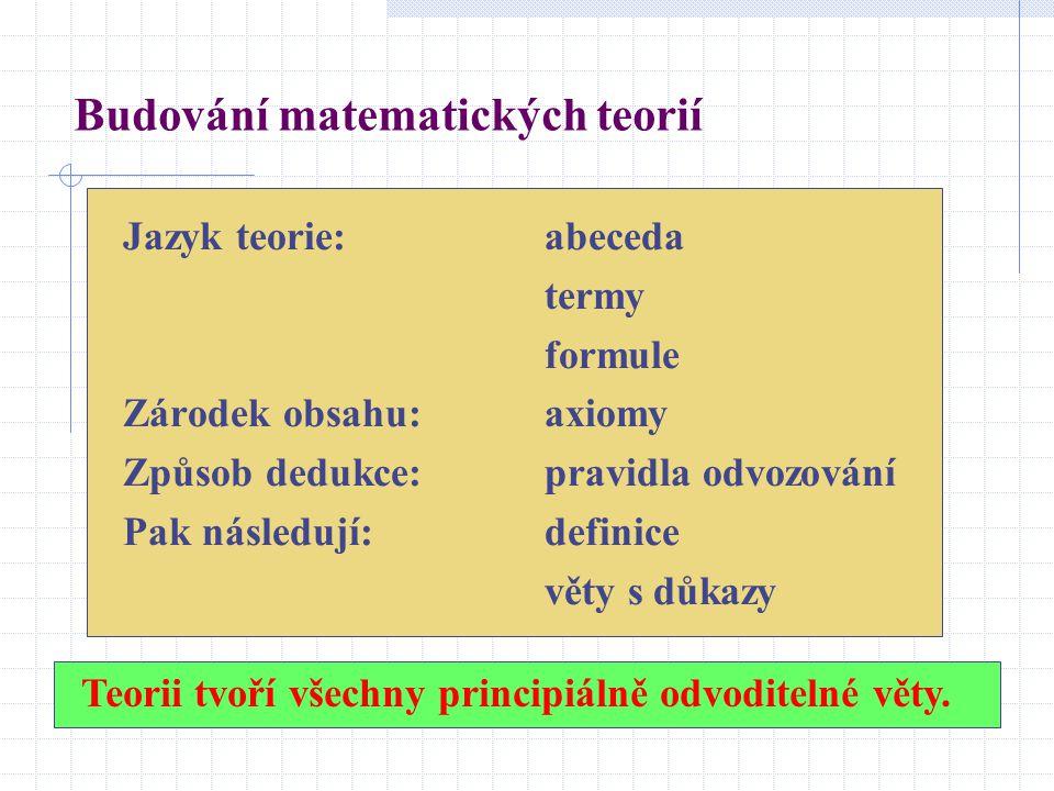 Budování matematických teorií