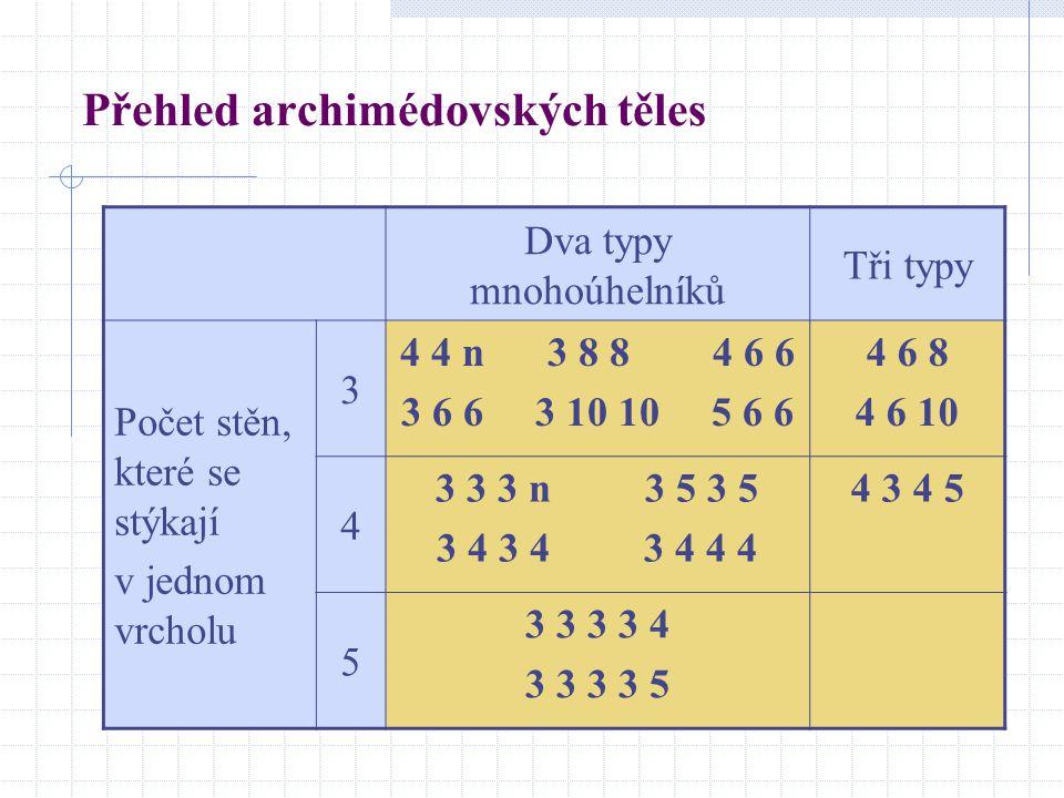 Přehled archimédovských těles