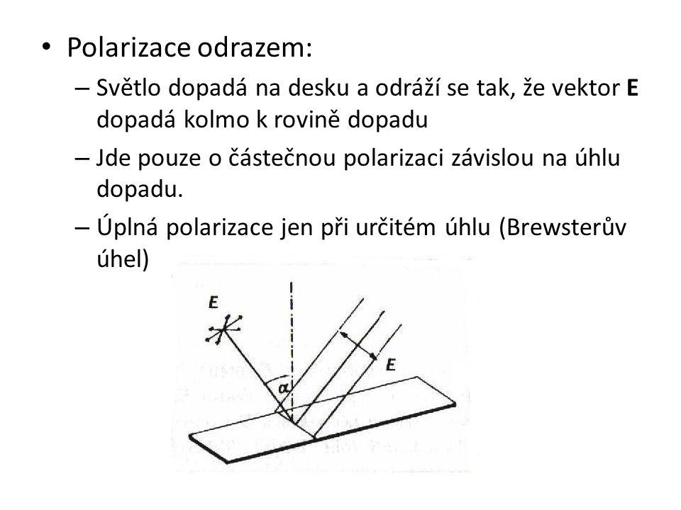 Polarizace odrazem: Světlo dopadá na desku a odráží se tak, že vektor E dopadá kolmo k rovině dopadu.