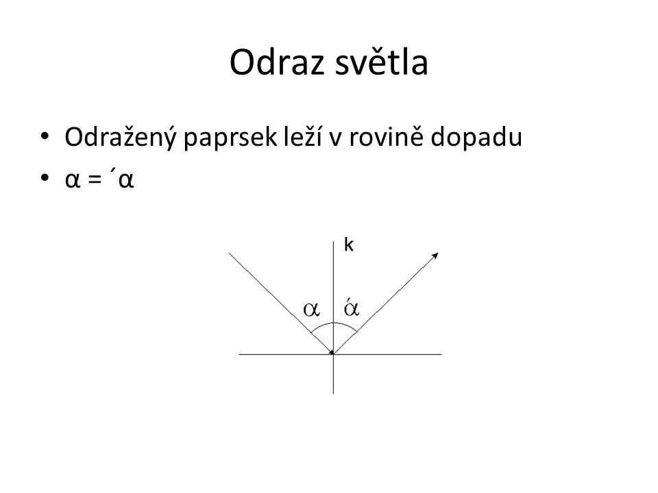 Odraz světla Odražený paprsek leží v rovině dopadu α = ´α