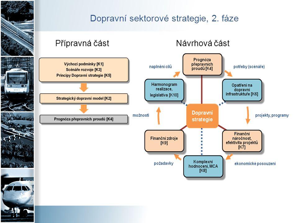 Dopravní sektorové strategie, 2. fáze