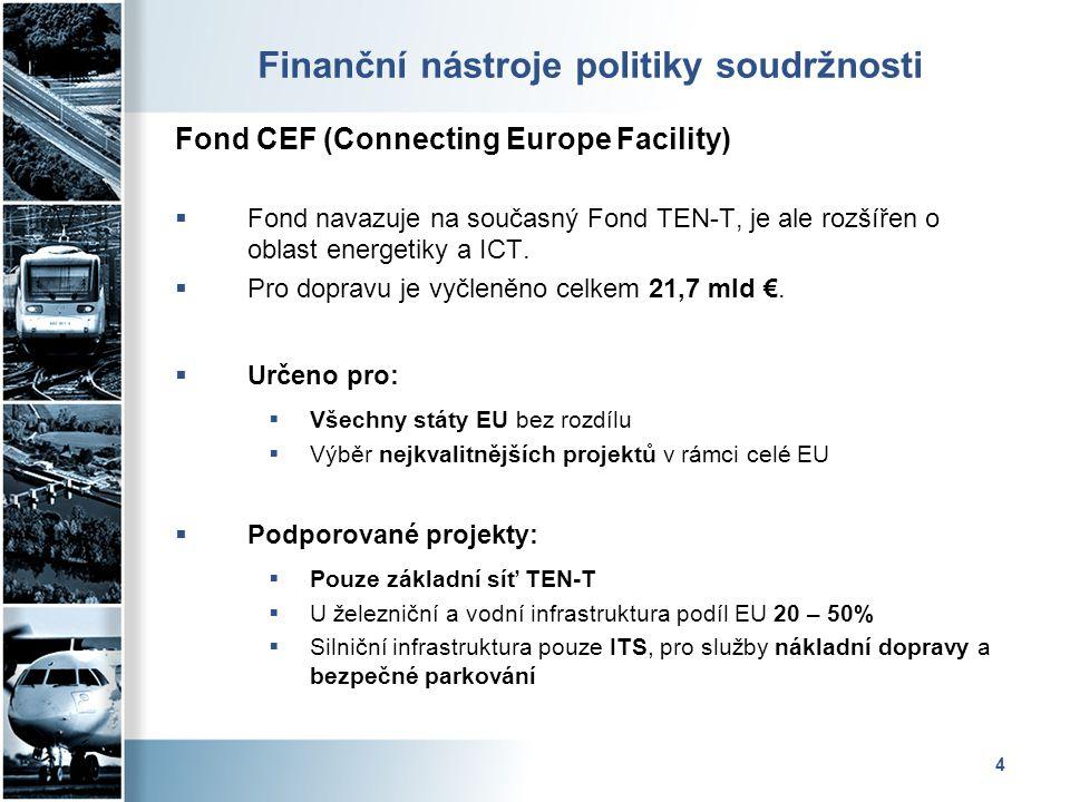Finanční nástroje politiky soudržnosti