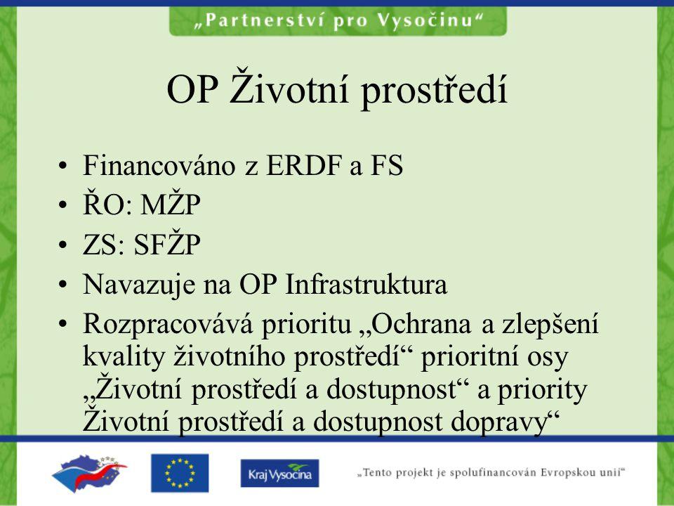 OP Životní prostředí Financováno z ERDF a FS ŘO: MŽP ZS: SFŽP