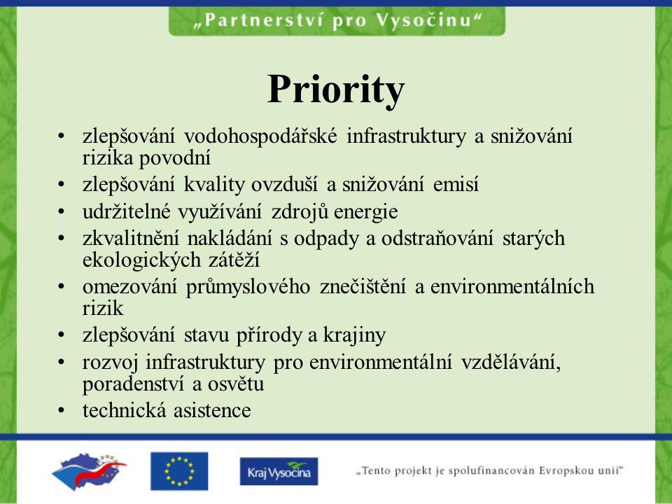 Priority zlepšování vodohospodářské infrastruktury a snižování rizika povodní. zlepšování kvality ovzduší a snižování emisí.