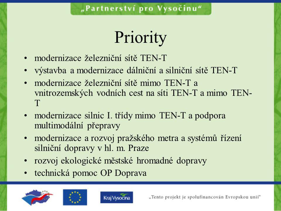 Priority modernizace železniční sítě TEN-T