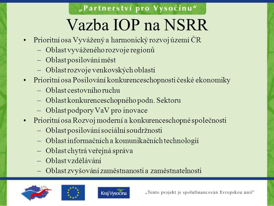 Vazba IOP na NSRR Prioritní osa Vyvážený a harmonický rozvoj území ČR