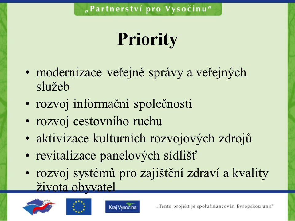 Priority modernizace veřejné správy a veřejných služeb