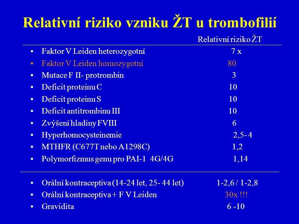 Relativní riziko vzniku ŽT u trombofilií