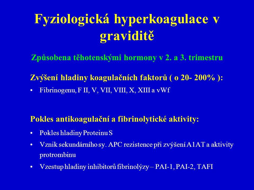 Fyziologická hyperkoagulace v graviditě