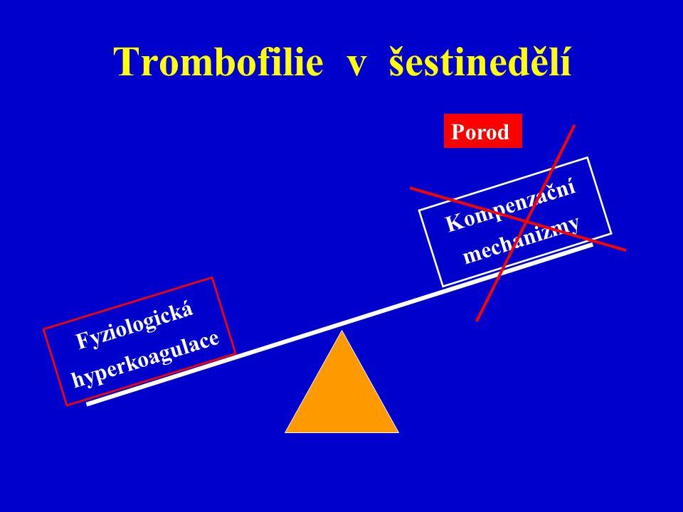 Trombofilie v šestinedělí
