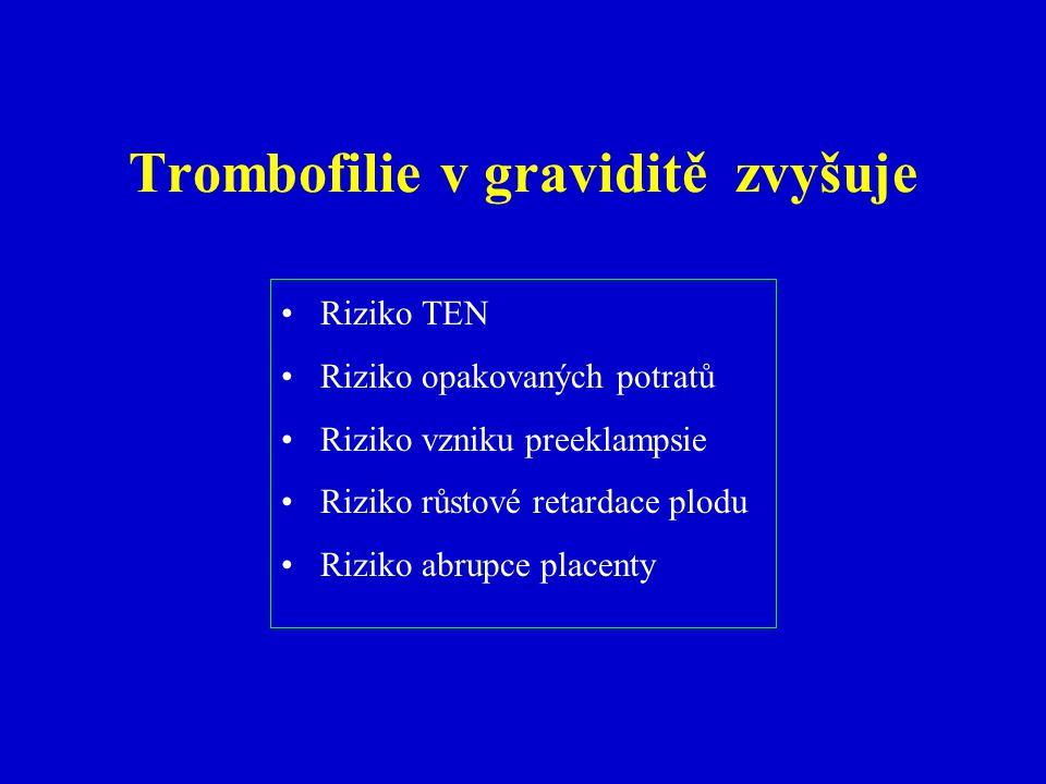 Trombofilie v graviditě zvyšuje