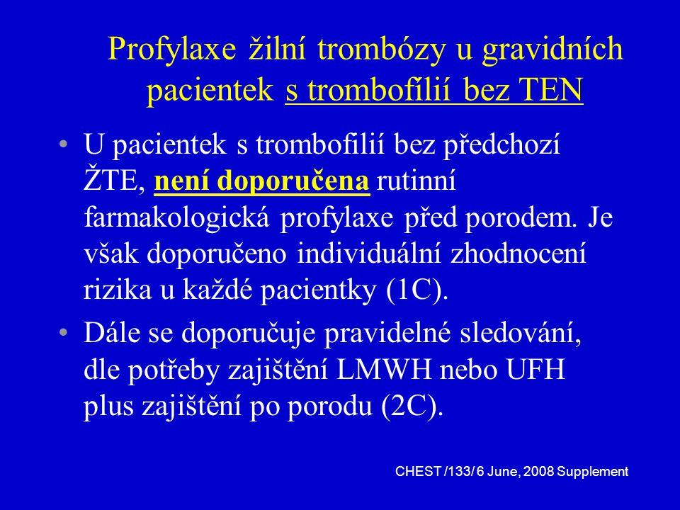 Profylaxe žilní trombózy u gravidních pacientek s trombofílií bez TEN