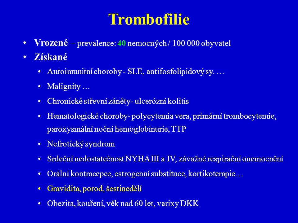 Trombofilie Vrozené – prevalence: 40 nemocných / 100 000 obyvatel