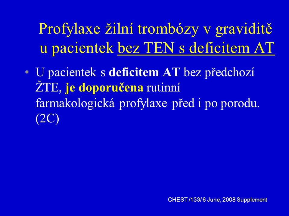 Profylaxe žilní trombózy v graviditě u pacientek bez TEN s deficitem AT