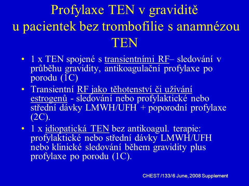 Profylaxe TEN v graviditě u pacientek bez trombofilie s anamnézou TEN