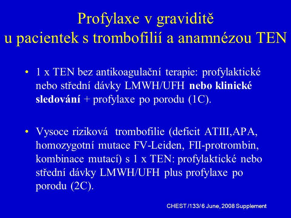 Profylaxe v graviditě u pacientek s trombofilií a anamnézou TEN