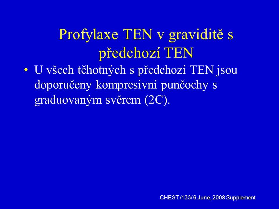 Profylaxe TEN v graviditě s předchozí TEN