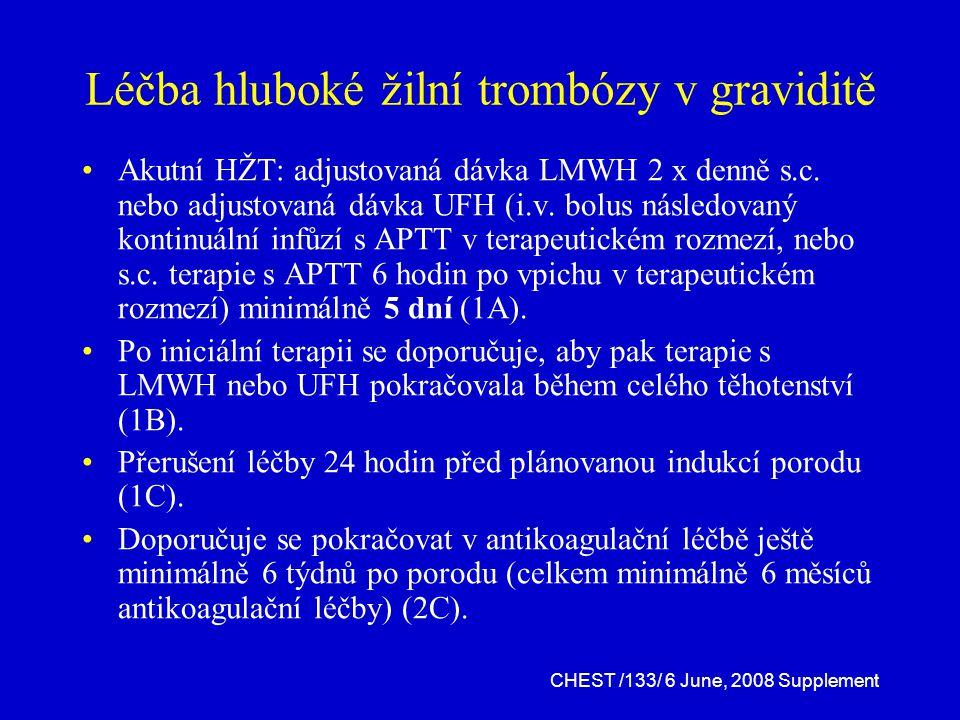 Léčba hluboké žilní trombózy v graviditě