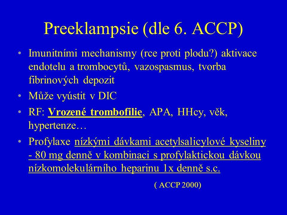 Preeklampsie (dle 6. ACCP)