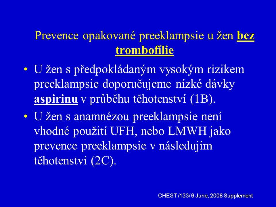 Prevence opakované preeklampsie u žen bez trombofílie