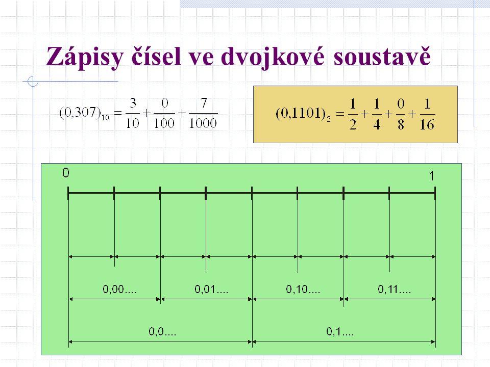 Zápisy čísel ve dvojkové soustavě