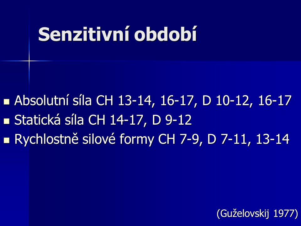 Senzitivní období Absolutní síla CH 13-14, 16-17, D 10-12, 16-17
