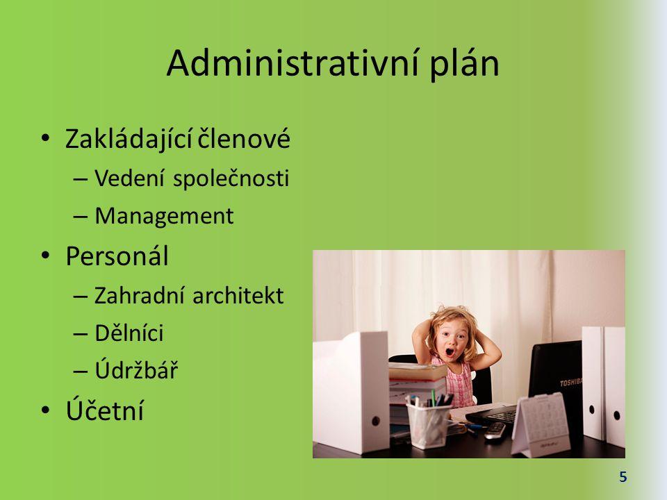 Administrativní plán Zakládající členové Personál Účetní