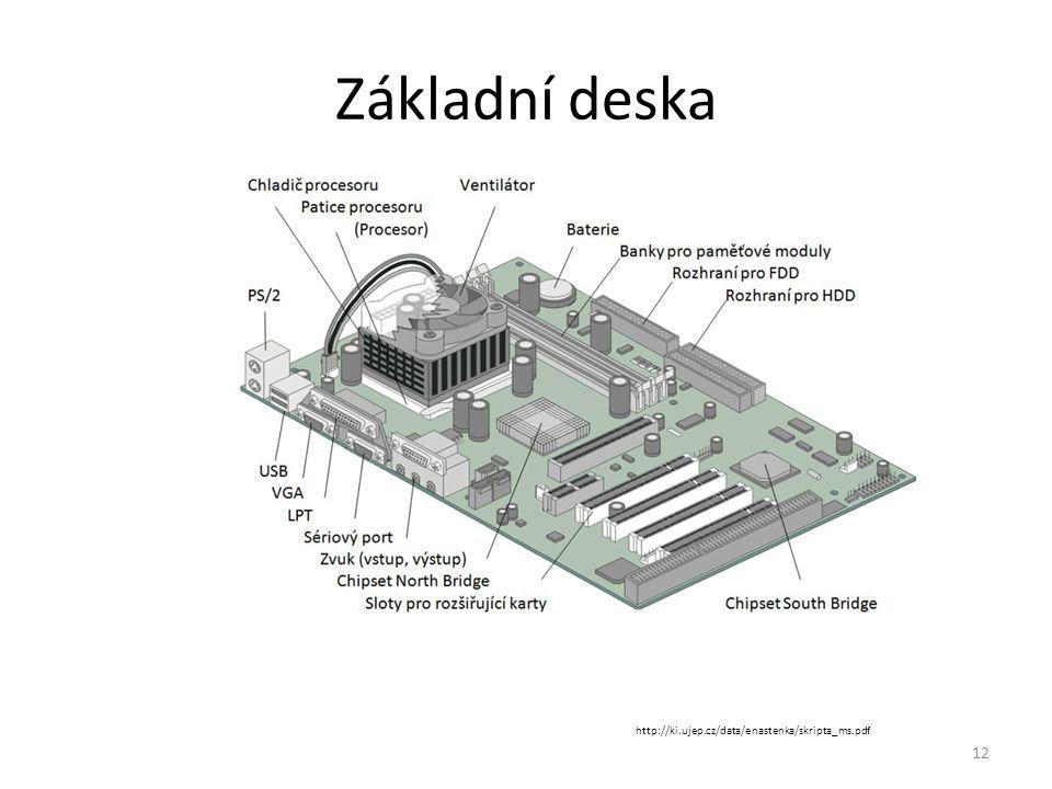 Základní deska http://ki.ujep.cz/data/enastenka/skripta_ms.pdf