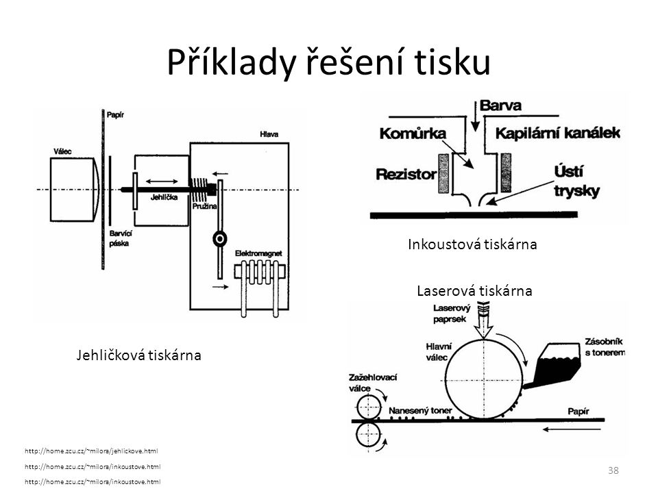 Příklady řešení tisku Inkoustová tiskárna Laserová tiskárna