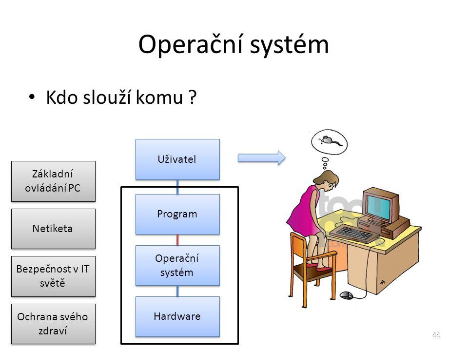 Operační systém Kdo slouží komu Uživatel Základní ovládání PC