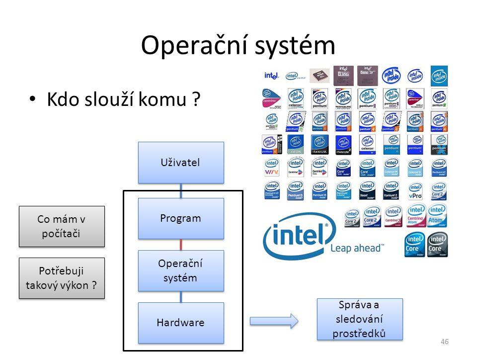 Operační systém Kdo slouží komu Uživatel Program Co mám v počítači
