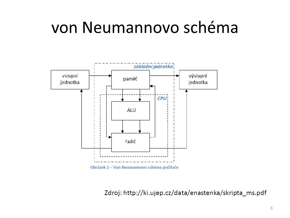 von Neumannovo schéma Zdroj: http://ki.ujep.cz/data/enastenka/skripta_ms.pdf