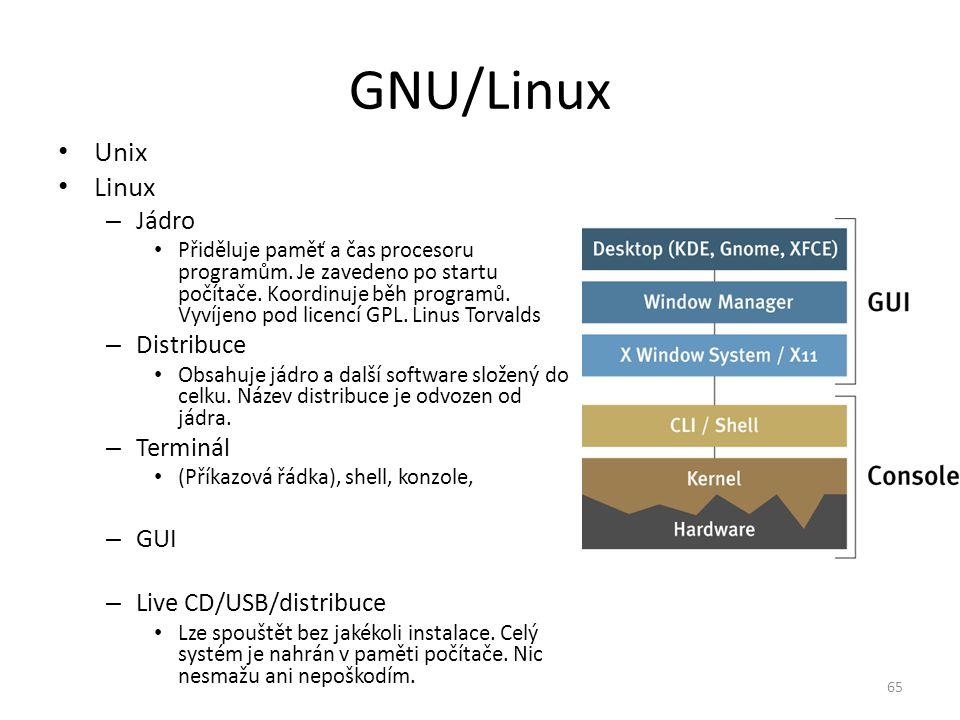 GNU/Linux Unix Linux Jádro Distribuce Terminál GUI