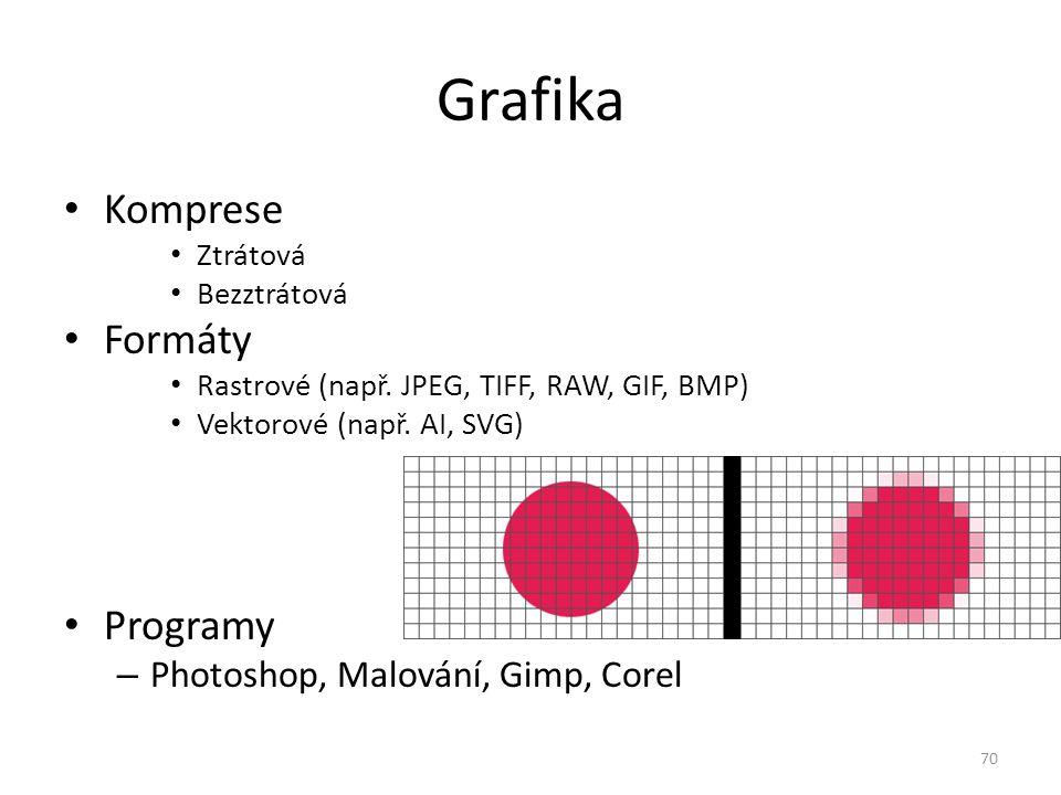 Grafika Komprese Formáty Programy Photoshop, Malování, Gimp, Corel