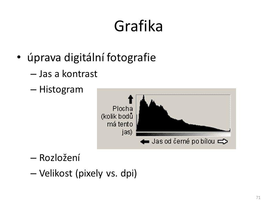 Grafika úprava digitální fotografie Jas a kontrast Histogram Rozložení