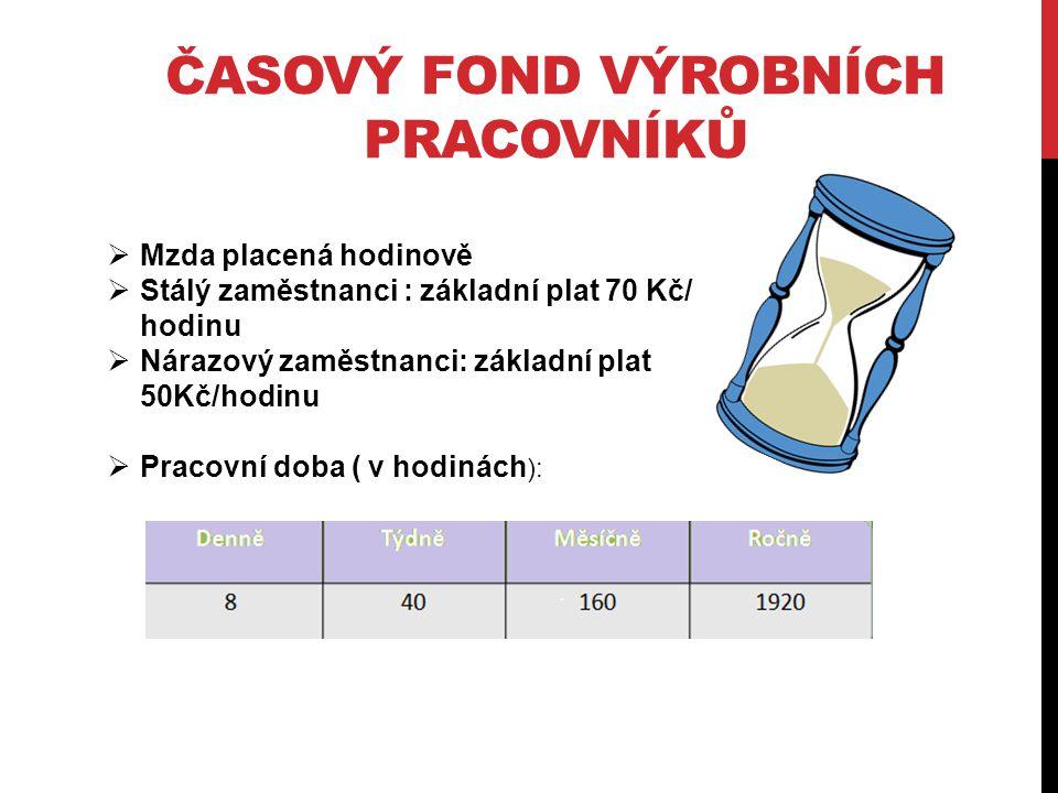 Časový fond výrobních pracovníků