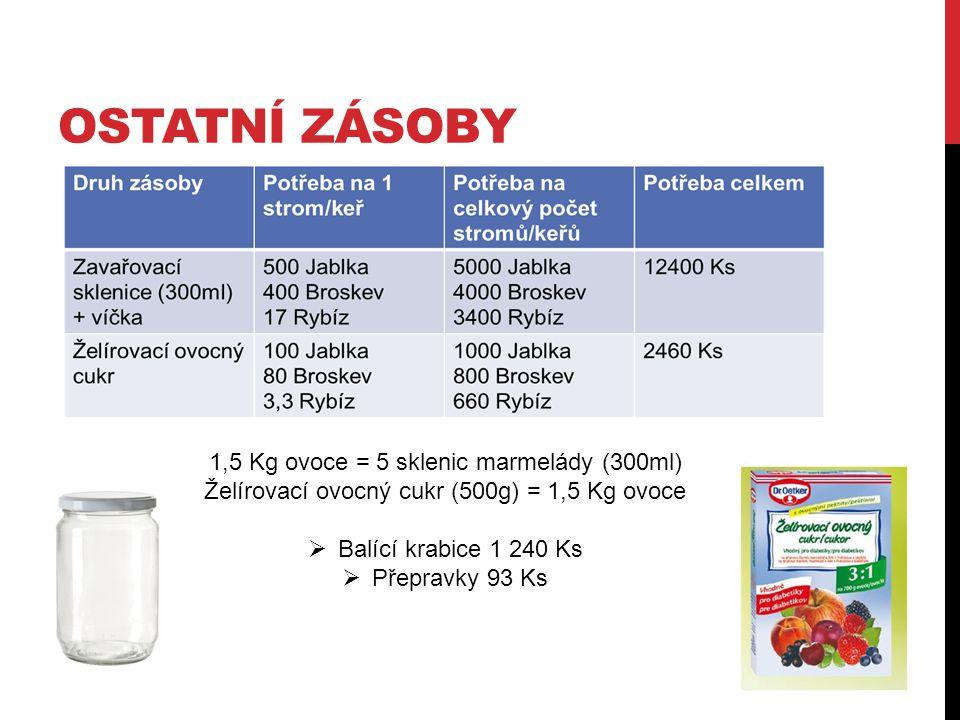 Ostatní zásoby 1,5 Kg ovoce = 5 sklenic marmelády (300ml)